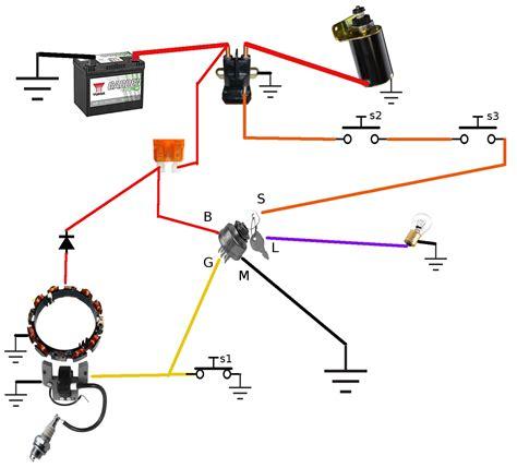 Montage Lame Tracteur Tondeuse by Branchement 233 Lectrique Tracteur Tondeuse Briconosaure