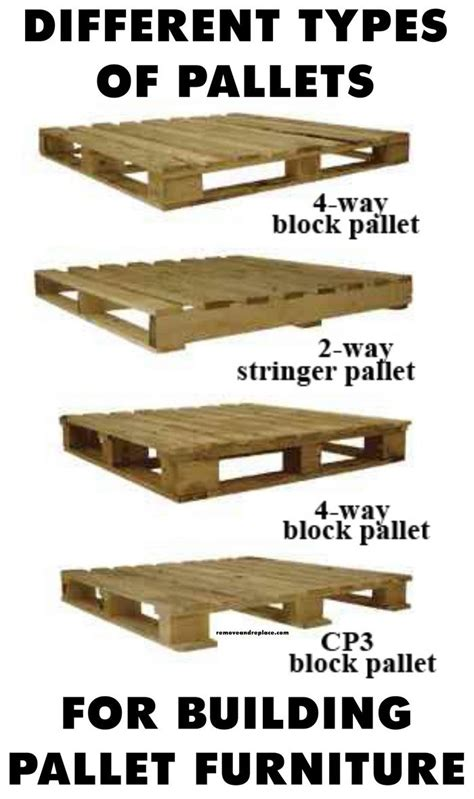 what different types of wood are needed for cabinets floors and roofs different types of pallets for building pallet furniture