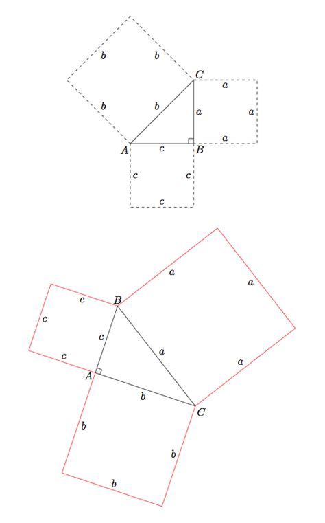 latex metapost tutorial draw with tikz a pythagorean triangle with the squares of