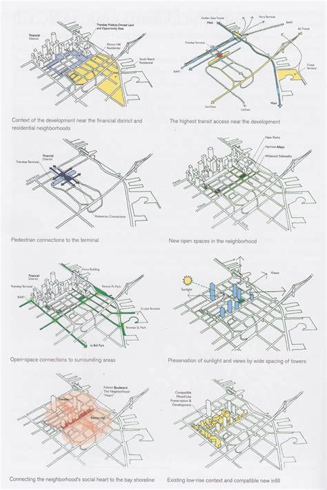 pinterest old layout best 25 urban analysis ideas on pinterest site analysis