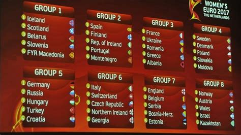 Calendrier Ligue Des Chions Uefa 2017 Uefa S 2017 Qualifying Stage Draw Results