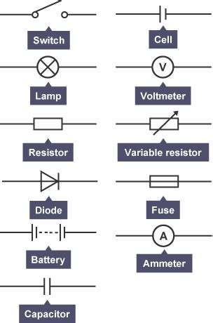 what is a diode ks3 bitesize national 4 physics charge and current revision 3