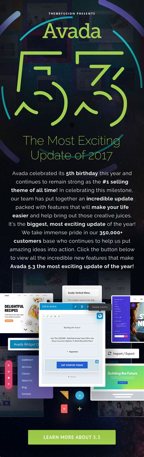 avada theme update avada responsive multi purpose theme by themefusion