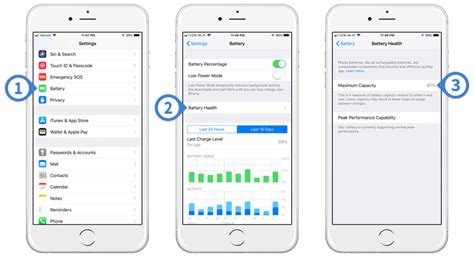 how to use ios 12 iphone battery usage and battery health information