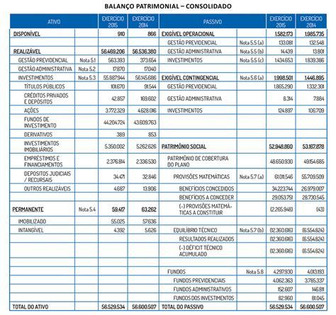 calculadora ganancias patrimoniales 2015 calculadora ganancia patrimonial 2016 tabla tipos