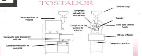 tostadora gastronomica electrica tostadora de cafe horno tostador cafe 5 kg 52 599 00