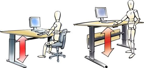 bureau position debout poste de travail dynamique ergo 360
