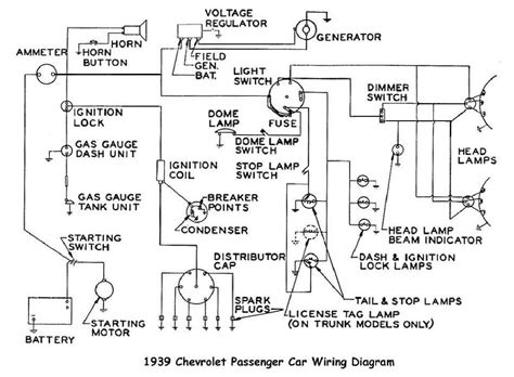 car electrical diagram 1957 chevy electrical wiring diagrams heater fuse box
