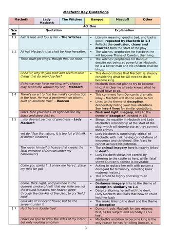 hamlet themes revision gcse english literature revision resources tes