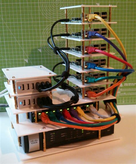 Tutorial Raspberry Pi Stack raspberry pi stack a platform for learning about iot engineersgarage