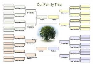 Family Genogram Template Word by 9 Free Genogram Templates Genogram Makers