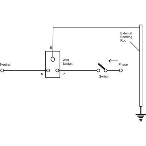 imgs for gt electrical earthing diagram