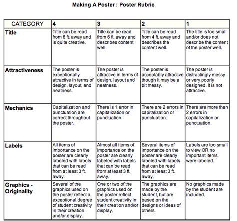 design criteria meaning 27 interior design programming definition c waver