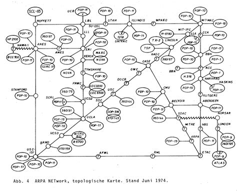 An Atlas of Cyberspaces  Historical Maps