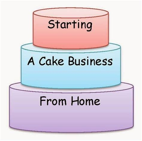 how to start a cake decorating business from home 25 best ideas about cake business on pinterest cake