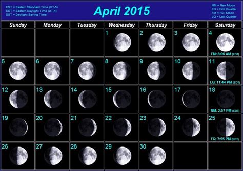 printable monthly calendar with moon phases moon phases blank printable calendar calendar template
