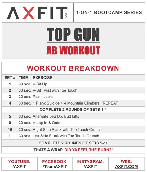 quot top gun quot 8 minute ab workout home boot c series