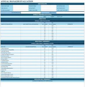 interior design checklist template interior best home doc 1070602 simple checklist template 50 printable to