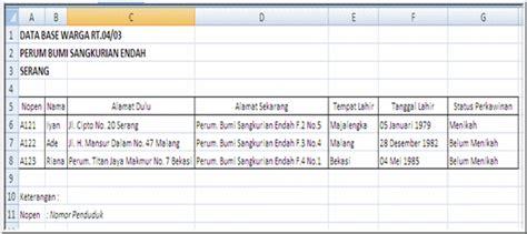 cara membuat database penduduk dengan excel tips microsoft excel membuat kombinasi rumus dalam