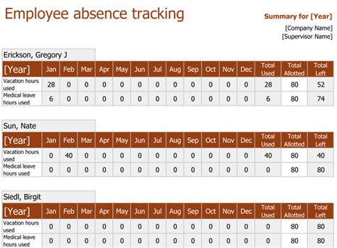 Attendance Tracking Templates 6 Excel Trackers And Calendars Employee Absence Schedule Template