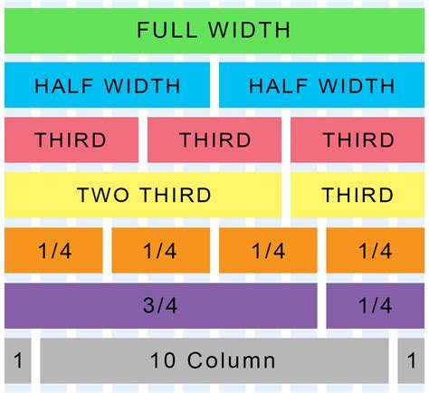 grid layout column width design organized websites rapidly with 960 grid