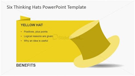 debono hats template yellow thinking hat for powerpoint slidemodel