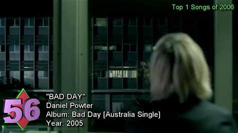 Billboard Top 100 Dance Songs 2000