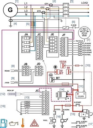 ats panel for generator wiring diagram pdf wiring diagram
