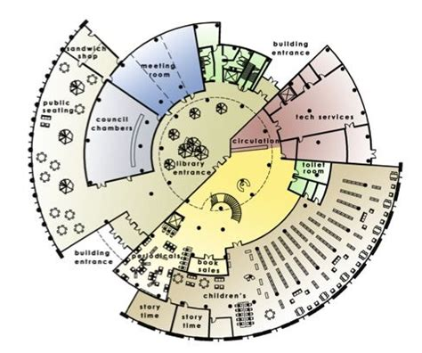 Centralized Floor Plan 13 best images about design theory organization on