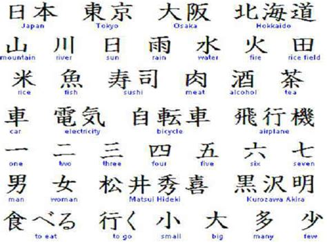 related keywords suggestions for japanese kanji characters