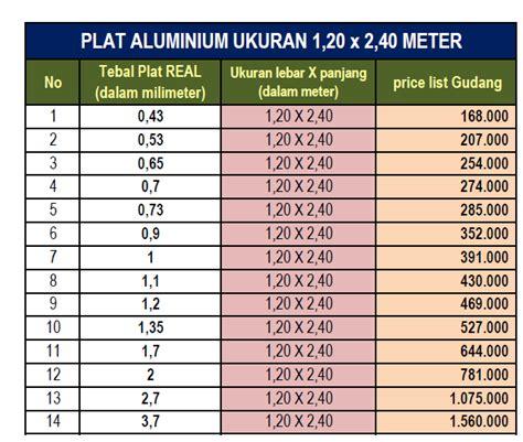 Plat Alumunium 1mm 4 X 8 jual plat stainless steel 201 304 316 430 jateng