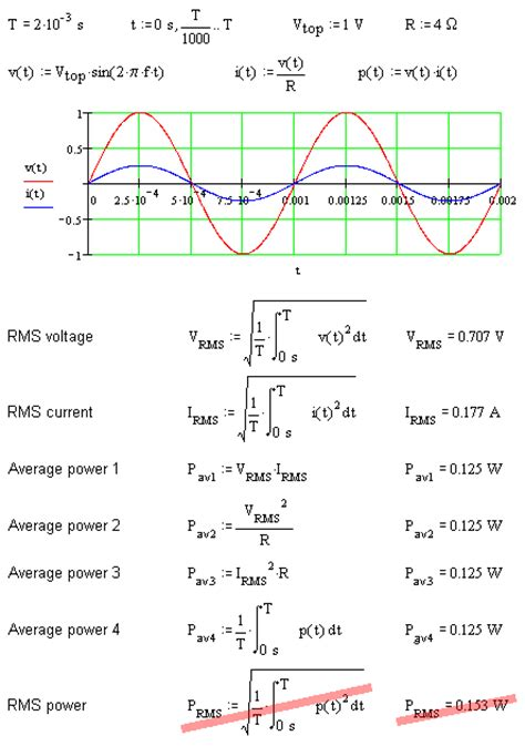 calculate resistor wattage how to calculate peak voltage across resistor 28 images electronics automobile and
