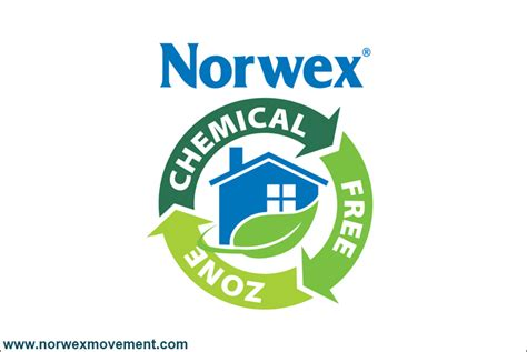 Online House Plans by Norwex Movement