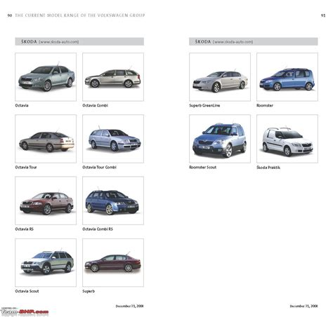 volkswagen vehicles list complete list of vw group s models sold worldwide team bhp