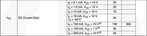 transistor beta value datasheet transistors the relationship between beta and i c v ce electrical