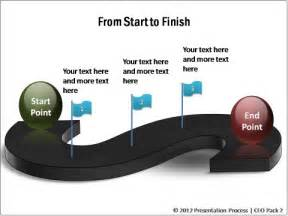 startup milestone template timeline templates from ceo pack 2