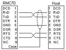 null modem wiring diagram get free image about wiring diagram