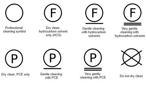 cleaning meaning image gallery cleaning symbols