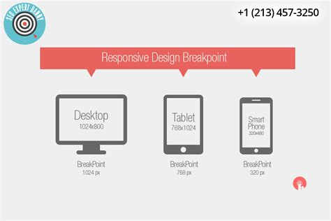 google design breakpoints google design breakpoints what are the breakpoints of a