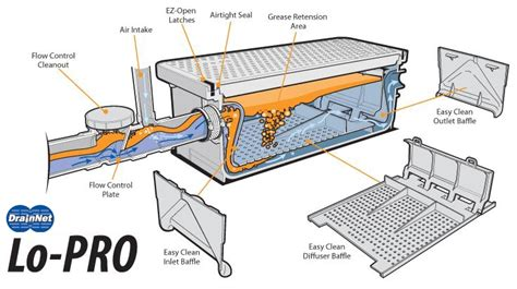 under solids interceptor diy grease trap design diy do it your self