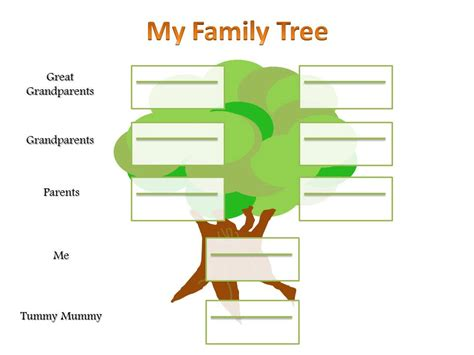 single parent family tree template gallery templates