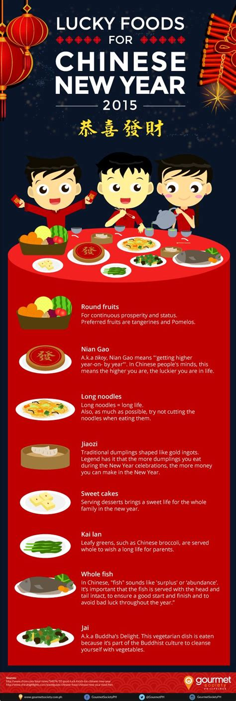 new year lucky foods 2016 17 best festivals images on basic