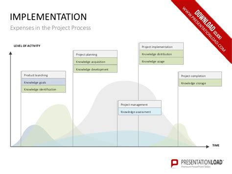 ppt templates for knowledge management powerpoint templates knowledge management image