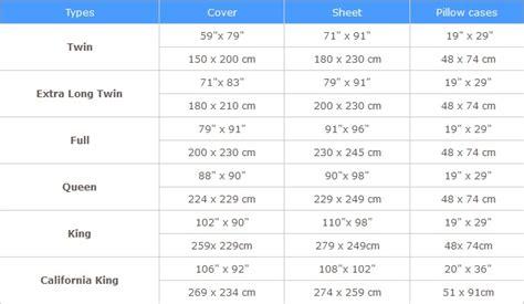 lenzuola misure forum arredamento it copripiumino americano quale misura