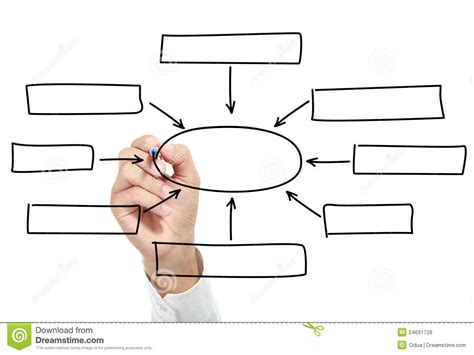 draw diagram drawing an empty diagram royalty free stock photos