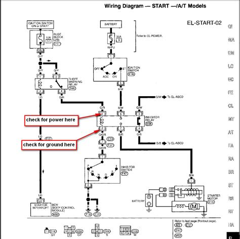 emergency switch wiring diagram wiring diagram schemes