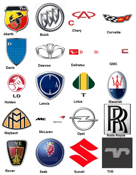 car logo quiz walkthrough gpachies wiki fandom powered  wikia