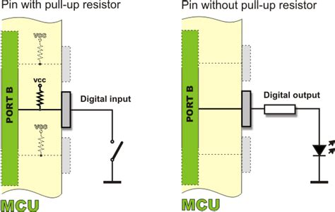 how to set up pull resistor 3 i o ports pic microcontrollers programming in assembly
