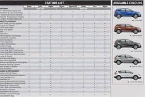 Suzuki Across Manual Maruti S Cross Specifications And Variants Revealed Team Bhp