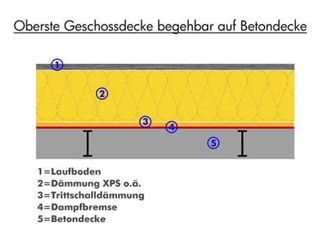Aufbau Flachdach Betondecke by Dachboden Isolieren Dachboden With Dachboden Isolieren